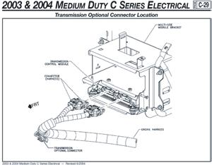 1995 Fiat Coupe Fuel Relay Circuit as well Acura Vigor Fuse Box Diagram additionally Occult Wiring Diagrams likewise Reading Wiring Diagrams further Triumph Tr4 Wiring Diagram. on gm wiring diagram legend