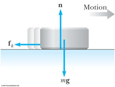 Think-Pair-Share What is the normal force for a block resting on an incline?