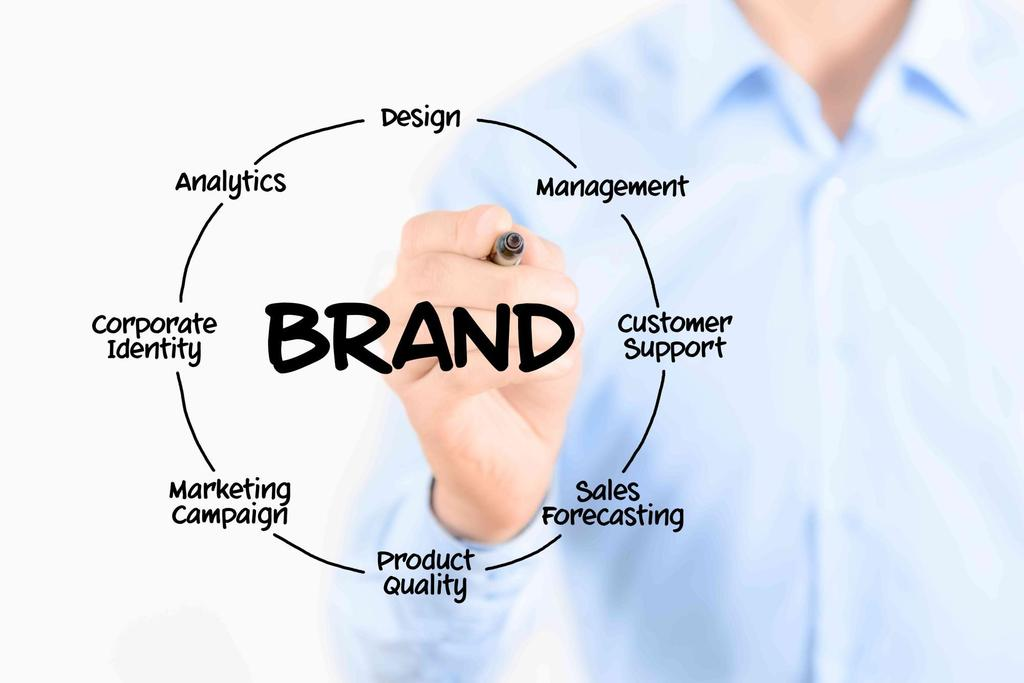 He or she controls every aspect of the brand, from marketing and