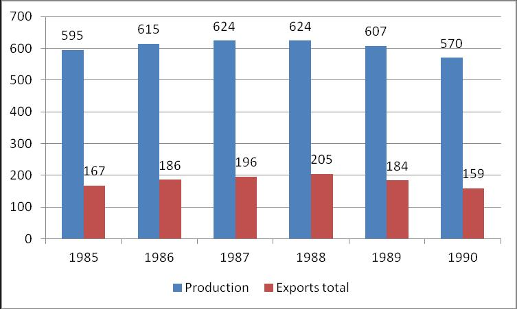an analysis of the collapse of communism in eastern europe By the late 1970s, the soviet model began to break apart, only to collapse in the rise and fall of communism in eastern europe, 1944-1989 | newberry jump to navigation.