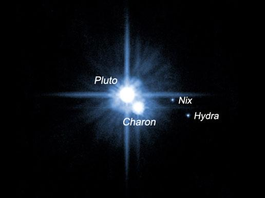 Moons of Pluto Between 2005 and 2012, the Hubble Space Telescope has discovered 4 addi>onal moons around Pluto.