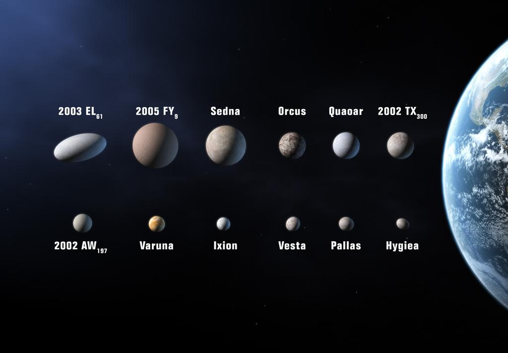 Dwarf Planets However, there are about 40 addi>onal objects known