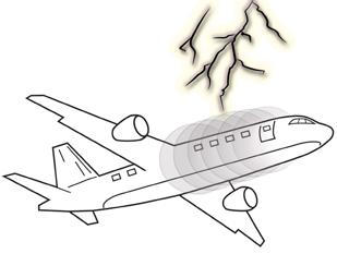 Lightning: Direct vs Indirect Effects Direct Effects An aircraft is divided into zones. Some of these zones are protected from high voltage transients.