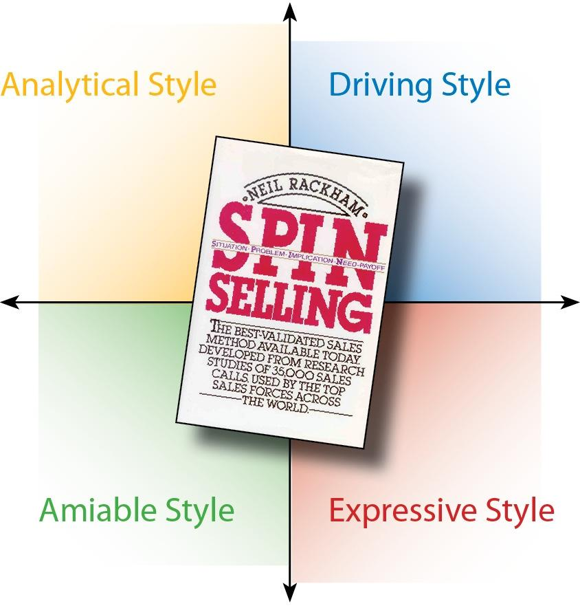 the spin selling fieldbook pdf