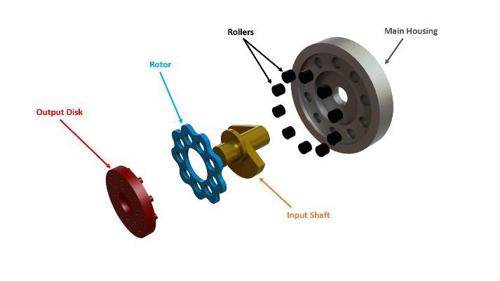 Building a Cycloidal Drive with SOLIDWORKS - PDF