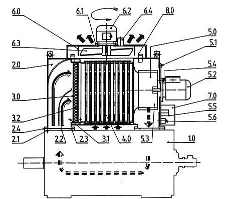installation use and maintenance instructions for direct current Baldor Bench Grinder Parts Lists b airair heat exchanger normally the airair heat exchanger is mounted on the upper side of
