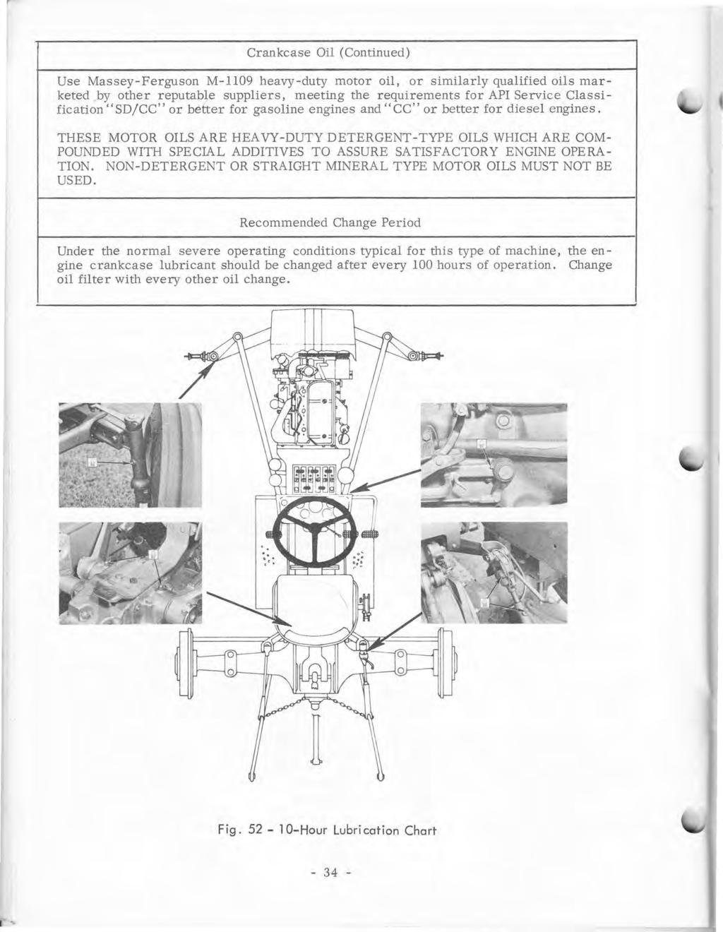 Crankcase Oil (Continued) Use Massey-Ferguson M-1109 heavy-duty motor