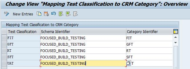 Test suite how to guide pdf test request is used the test classification values are then mapped to schema identifier of 1st malvernweather Gallery