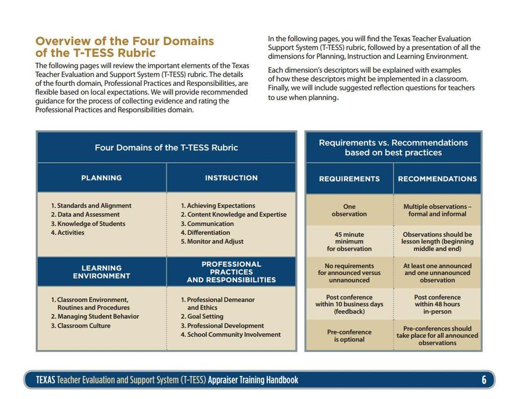 photograph about T-tess Rubric Printable identified as Assessment Timeline Up coming actions - PDF