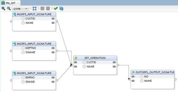 pass schema name as parameter in pl sql