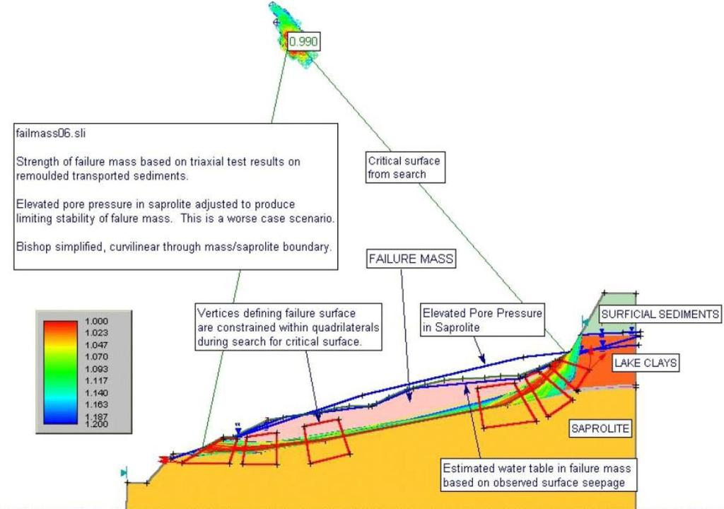 Slope Stability Back Analysis using Rocscience Software - PDF