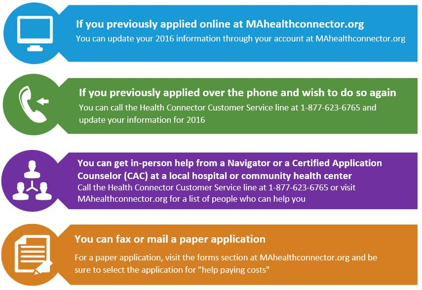 Open Enrollment 2016 Hdap And The Ma Health Connector Pdf