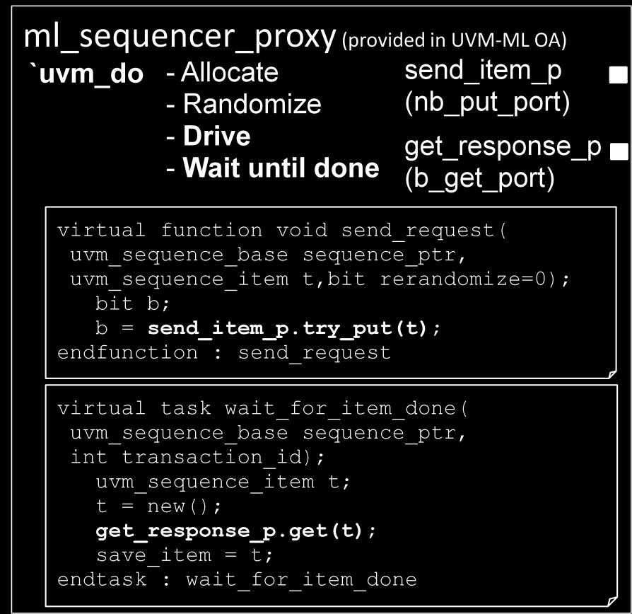 How to reuse sequences with the uvm ml open architecture library pdf for sequence items you generally have 4 distinct steps the allocation step the fandeluxe Images