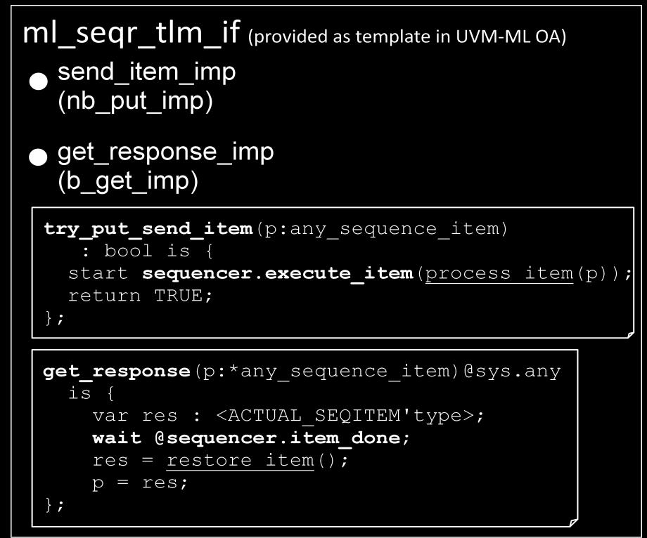 How to reuse sequences with the uvm ml open architecture library pdf figure 7 code fragments from the uvm e tlm interface template struct viii fandeluxe Images