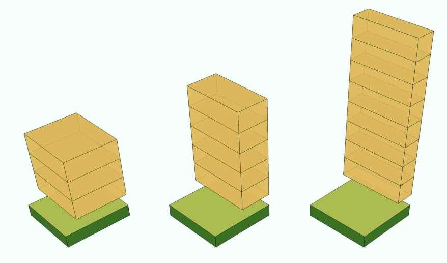 study: density / fsi A FSI of 2.5 means that the total floor area of a building is 2.5 times the area of the site.
