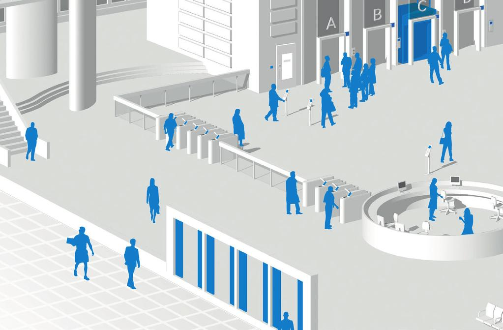 SMART ACCESS CONTROL FOR ENHANCED SECURITY AND PEOPLE FLOW