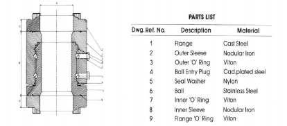 FLOATING ROOF DRAIN SYSTEMS 3  INTERNAL FLOATING ROOF