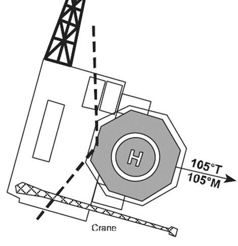 Helicopter Accessibility Of Oil Gas Platforms Near The Offshore