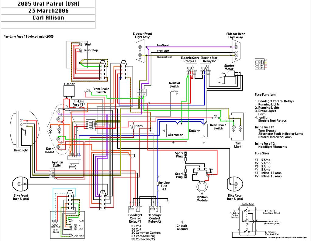 Ural Wiring Diagram - Wiring Diagram Update on
