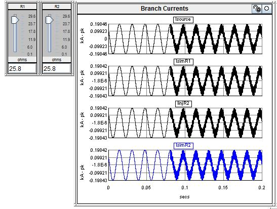 Figure 3-17 Software simulation of PHIL interface For the same resistance values as Case A, the software simulation of the interface shows the same instability at the point the loop is closed.