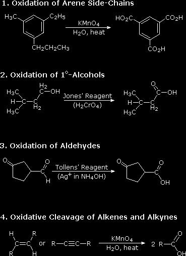 Preparation and Reaction of Carboxylic Acids Preparation of Carboxylic Acids The carbon atom of a carboxyl group has a high oxidation state.