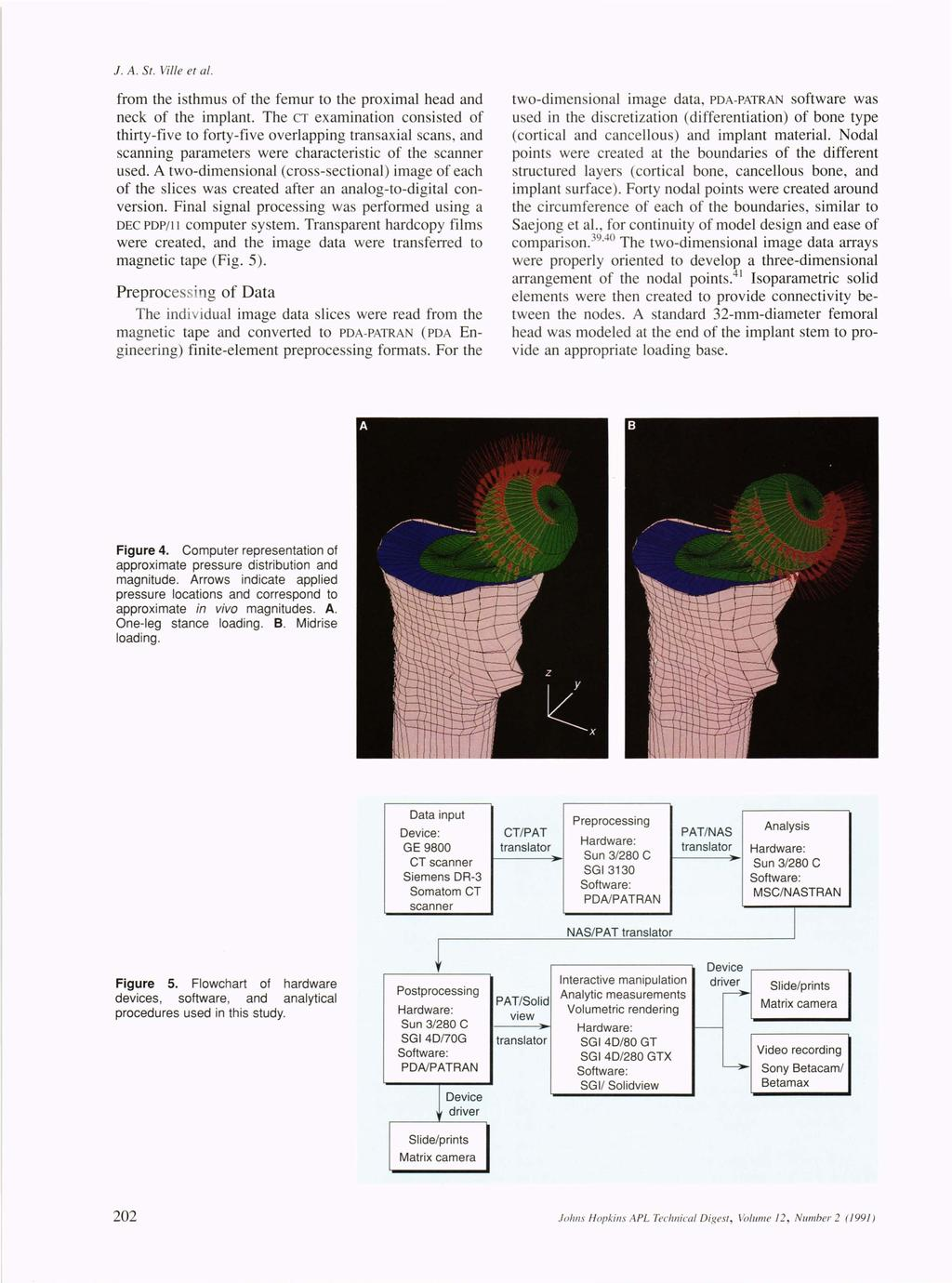 The Anatomy Of Midthigh Pain After Total Hip Arthroplasty Pdf Wiring Gt Tools For Testers Circuit Tester Hopkins 1 A St Ville Et 01 From Isthmus Femur