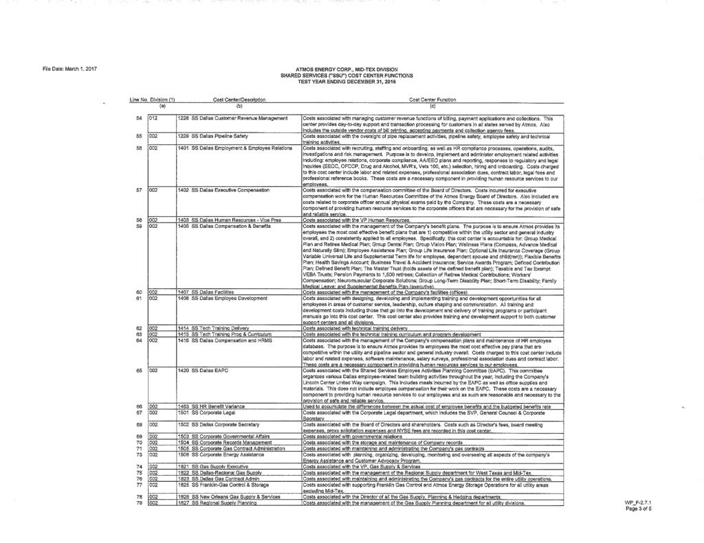 Enclosed as part of the filing are the following documents