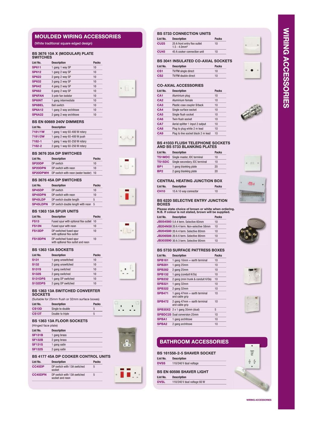 I Ell O Moulded Wiring Accessories Bs 5733 Connection Units Mk Devices Catalogue 2016 White Tradrllonal Square Edged Design 3676 A X Modular Plate Switches