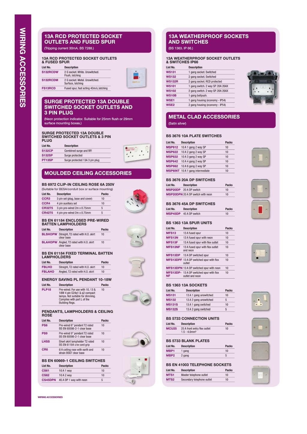I Ell O Moulded Wiring Accessories Bs 5733 Connection Units Intermediate Switch And The Ones Either Side Are 1 Gang 2 Way Switches 13a Rcd Protected Socket Outlets Fused Spur Weatherproof Sockets Tripping Current