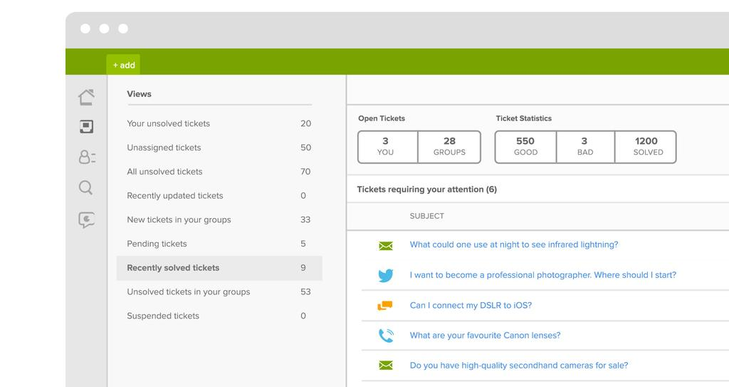 6 steps to deploying Zendesk Chat on your website ZENDESK