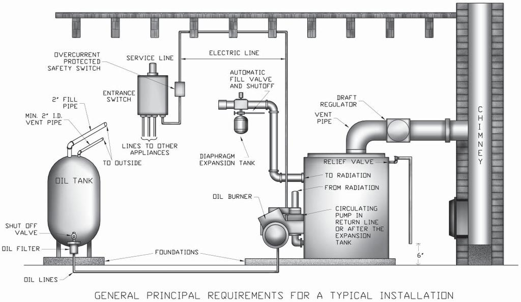 famous peerless boiler manual image collection schematic