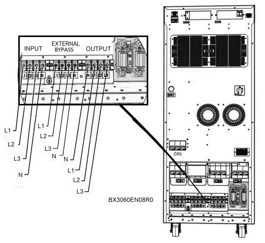 User Manual Boxer Series Kva Pdf Riello Ups Circuit Diagram Installation 3153 Cable Connections Input Output And Battery Connection Inlets Are Made