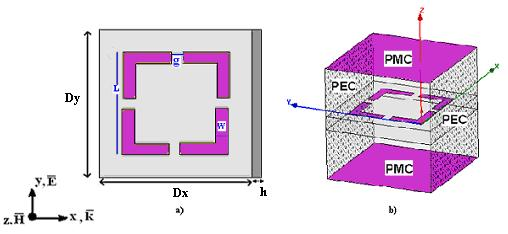 NUMERICAL ANALYSIS, DESIGN AND TWO PORT EQUIVALENT CIRCUIT MODELS