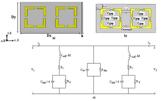 NUMERICAL ANALYSIS, DESIGN AND TWO PORT EQUIVALENT CIRCUIT