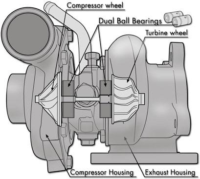 Avo Ball Bearing Turbochargers For The 2002 Through 2007 Subaru Wrx