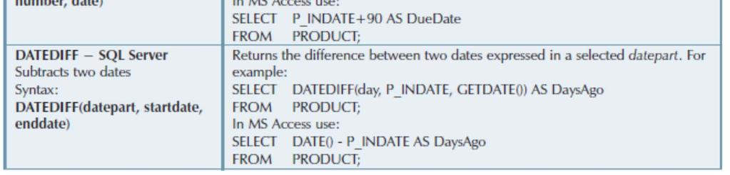 date sql oracle