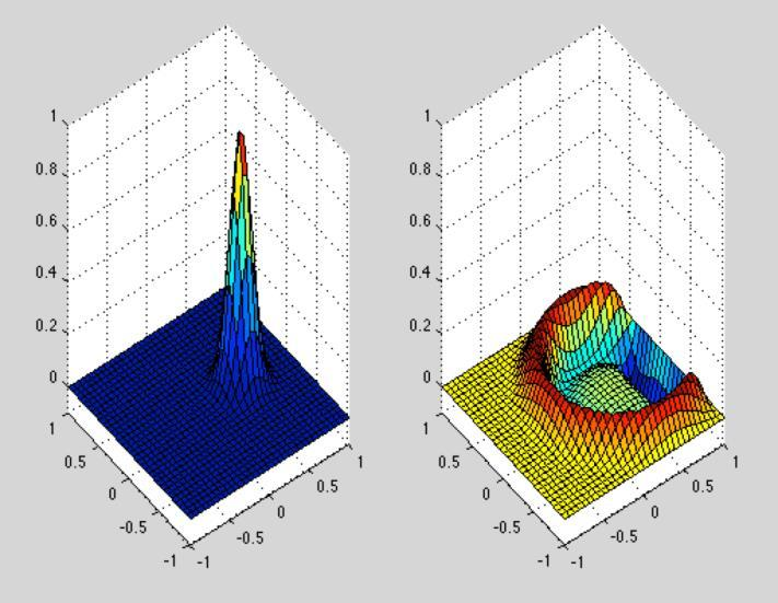 Parallel MATLAB: The Parallel Computing Toolbox, MDCS, and