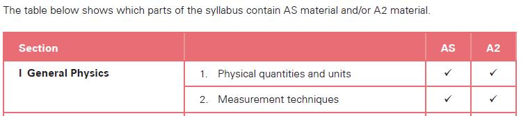 General physics physical quantities units as level marline 1 general physics physical quantities units as level marline kurishingal fandeluxe Choice Image