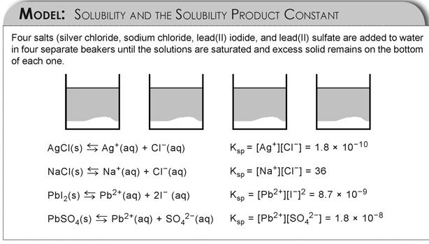 Key Questions 1 According To The Solubility Rules Above What Does