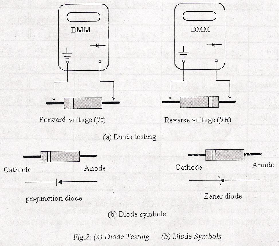 The Following Formula Is Used To Calculate Dynamic Or Ac Dual 9v Zener Diode Power Supply Circuit Diagram Part 2 Voltage And Current Characteristics 5 Construct Shown In