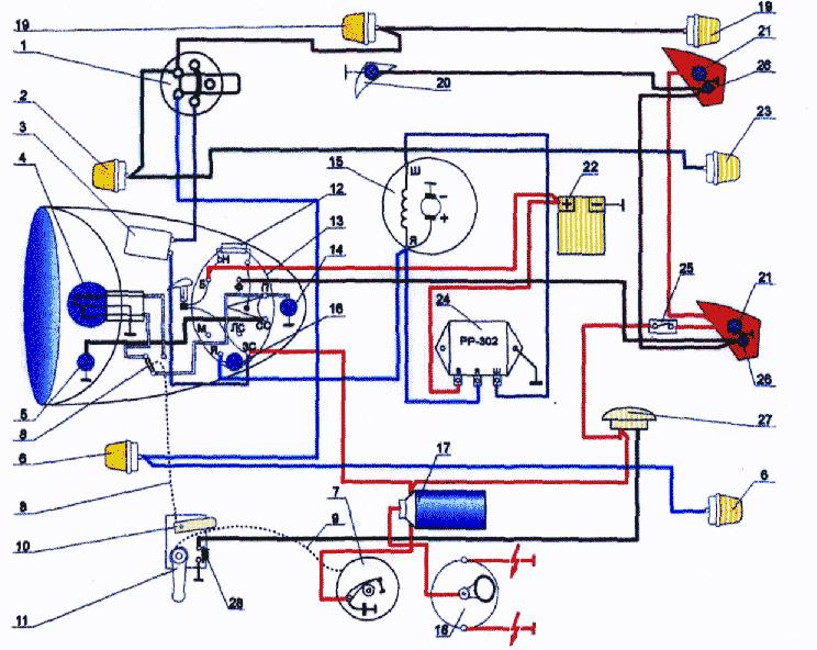 Ignition systems russian motorcycles pdf application of pm 05 breakerdistributor dnepr k 750 publicscrutiny Gallery