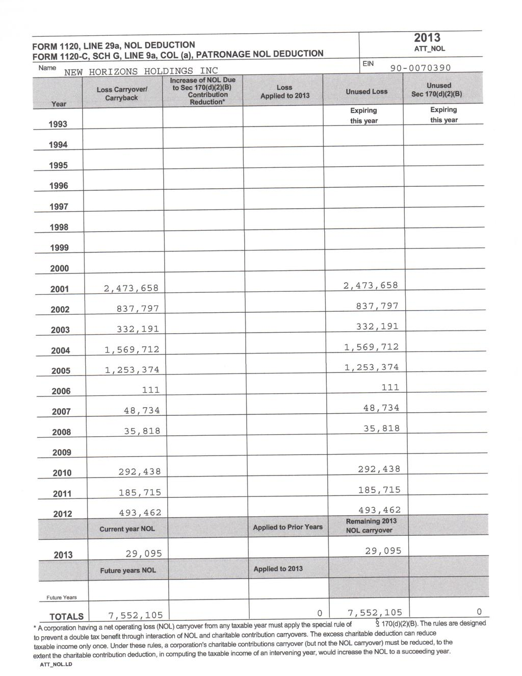 Form 1120(2013) NEW HORIZONS HOLDINGS INC Page2 Schedule C