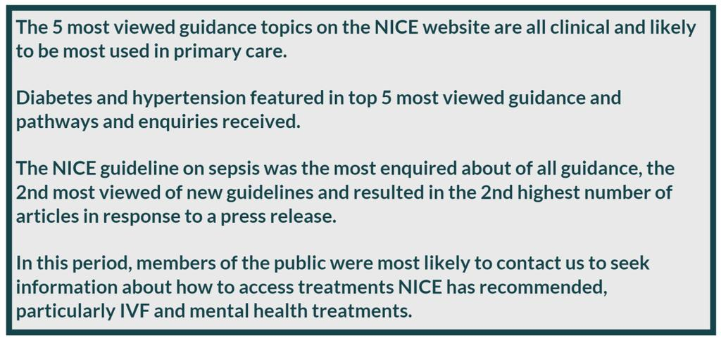 National institute for health and care excellence public board audience engagement nice website when we reviewed the 20 million guidance page views in the data fandeluxe Gallery