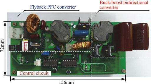 A flicker-free electrolytic capacitor-less AC-DC LED driver  Wang, S