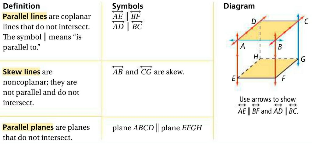 Name Date Period Geometry Packet 2 Parallel Perpendicular Lines Pdf