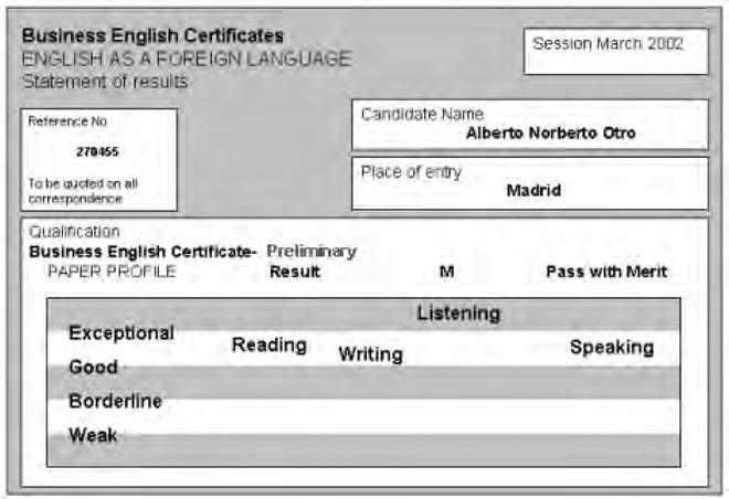 Issues in testing business English. The revision of the Cambridge ...