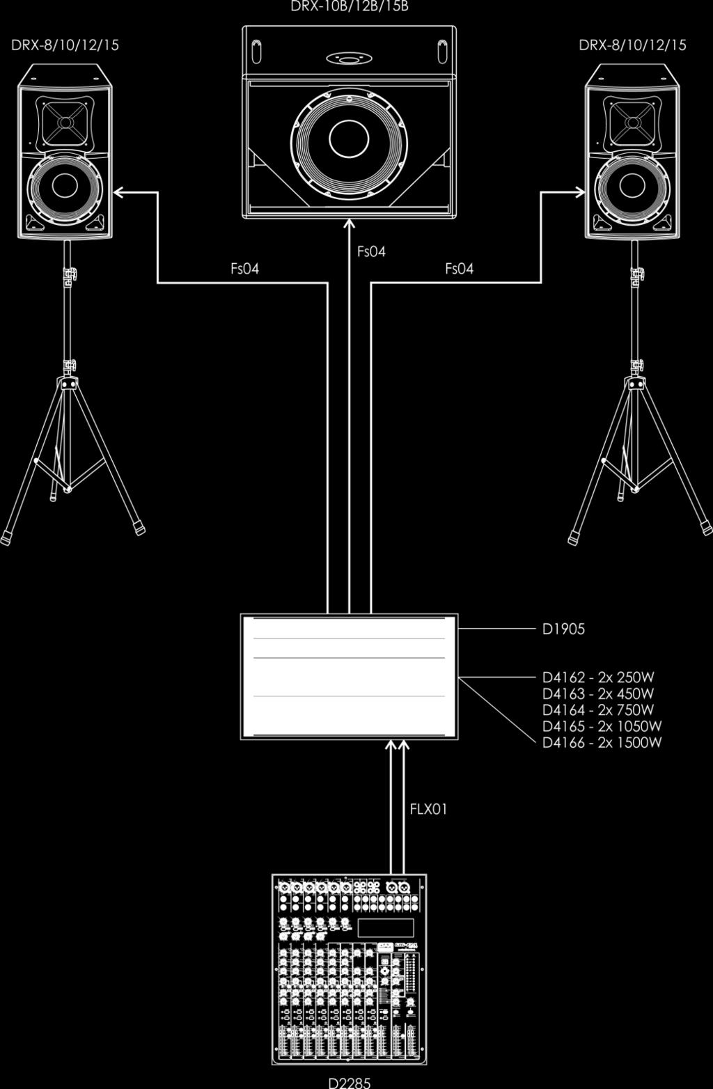 English Drx Passive Series Pdf Subwoofer Wiring Diagram One Two Satellite Speakers Make Your Initial Connections With All The Equipment