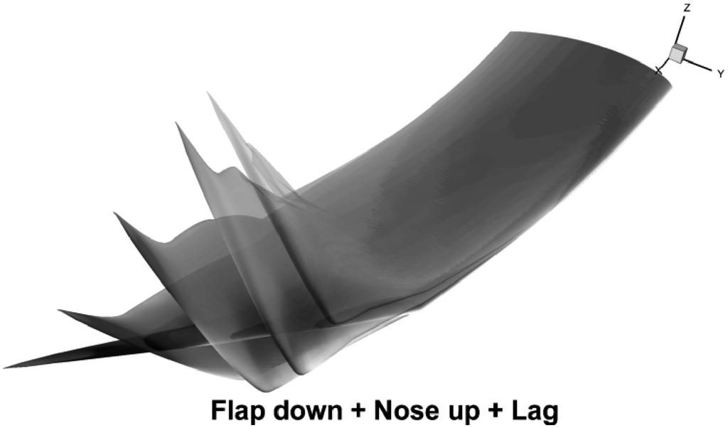 The static aeroelastic analyses showed that the strip theory tends to predict larger flap-up deflection compared to the CFD calculation.