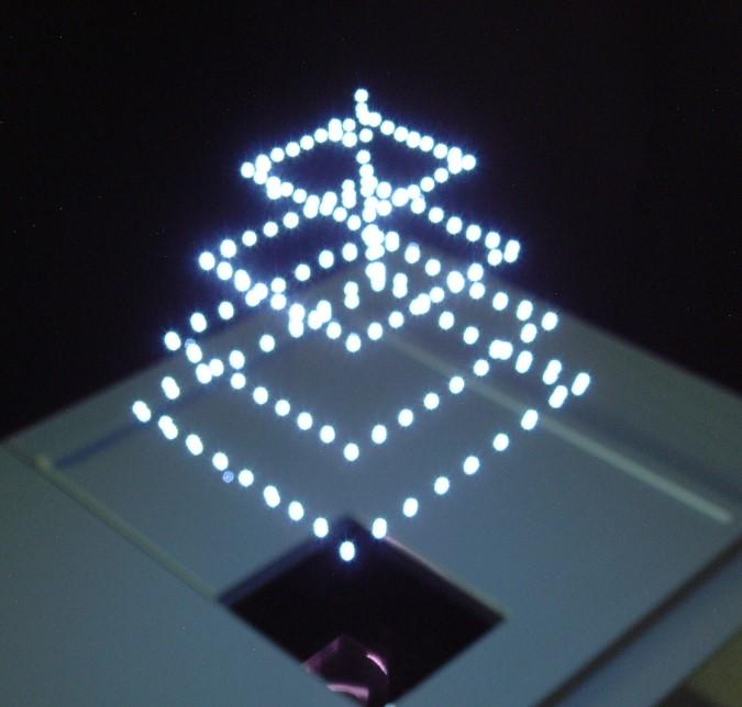Volumetric Display See
