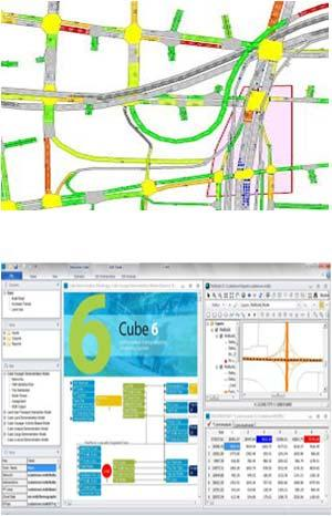 Traffic Flow Analysis HCM, Synchro, TSIS Software Macroscopic and Microscopic Traffic Flow Simulation AimSun, Saturn, Contram,